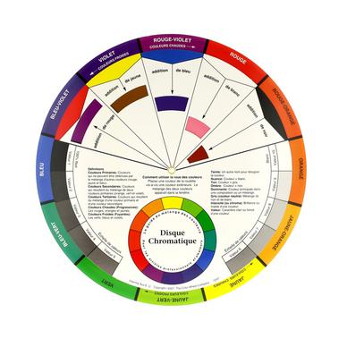 Disque chromatique 24cm cercle chromatique chez rougier pl - Roue chromatique peinture ...